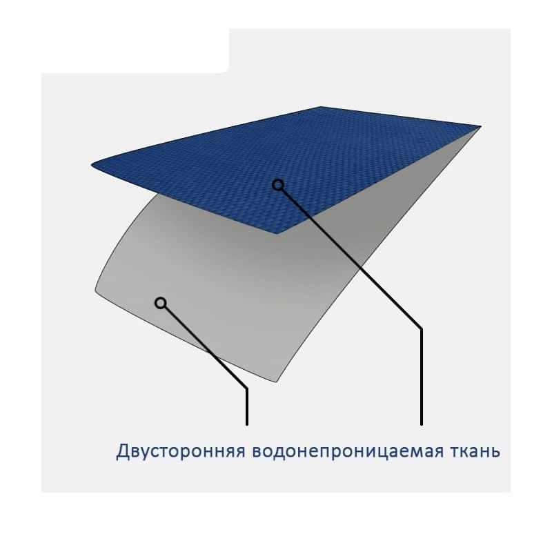 Универсальное водонепроницаемое покрывало-сумка Miscato для пляжа, пикника, прогулок с детьми 213050