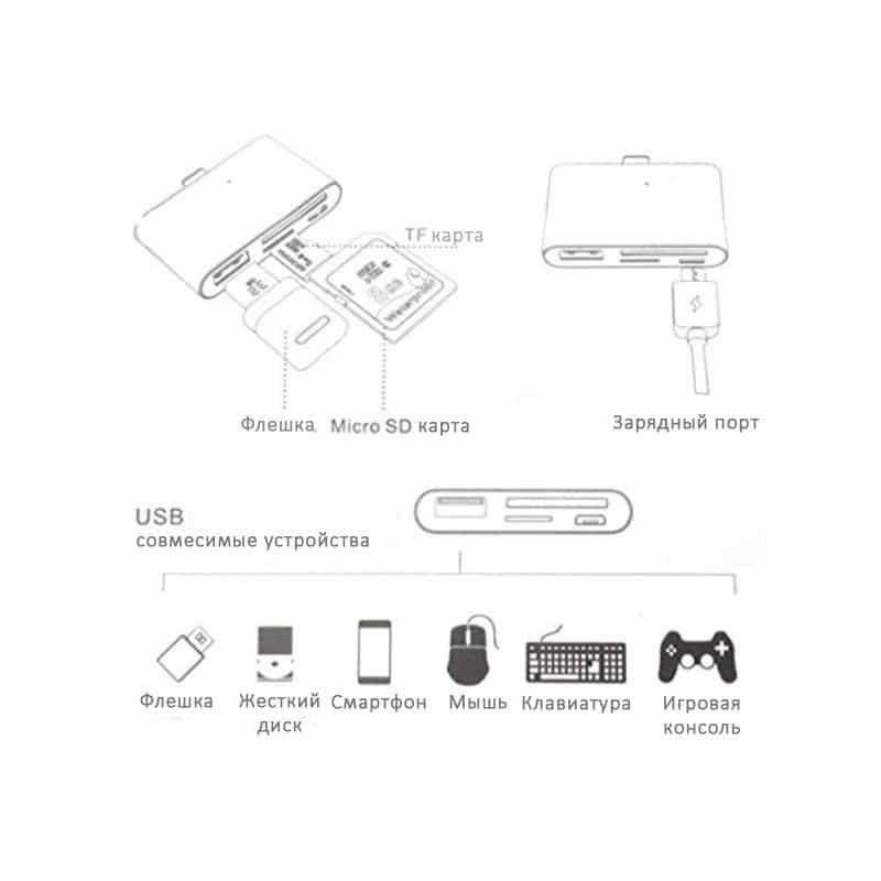 Ультратонкий USB 3.1 Type-C карт-ридер (CF/ SD/ TF Micro SD) + адаптер с функцией OTG + зарядное 214408