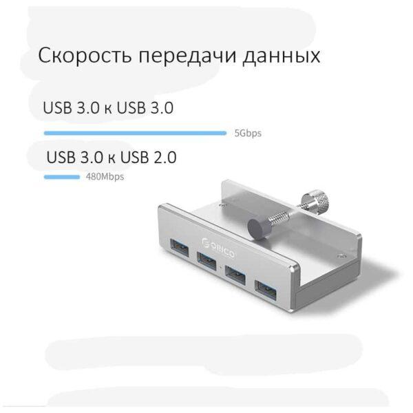39019 - USB-концентратор ORICO MH4PU с зажимом для крепления на монитор (10-32 мм толщиной): металл, 4 порта USB 3.0, 1 м USB-кабель