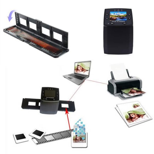39232 - USB-сканер с ЖК-монитором для оцифровки 35 мм фотопленки, слайдов JubySkan: 5Мп (10Мп интерпол-я), поддержка SD-карты до 32Гб