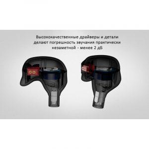 Гибридные Hi-Fi наушники KZ (Knowledge Zenith) ZSR с гарнитурой и съемным кабелем: 22 Ом, 107дБ, 10-40000Гц, кабель 1,2 м