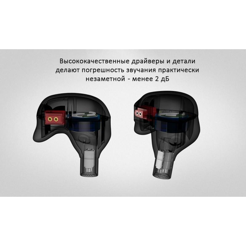 Гибридные Hi-Fi наушники KZ (Knowledge Zenith) ZSR с гарнитурой и съемным кабелем: 22 Ом, 107дБ, 10-40000Гц, кабель 1,2 м 215017
