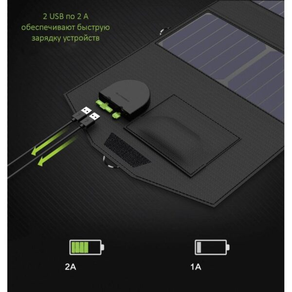 40096 - Портативное солнечное зарядное Allpowers 36 Вт: 2 USB-порт 5В/2 А, 1 порт DC 18В/1А для зарядки ноутбука