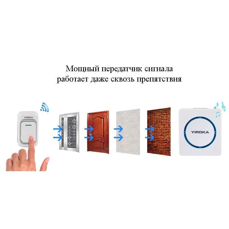 Беспроводной дверной звонок YIROKA A-289 (черный): 48 мелодий, 4 уровня громкости, 260 м диапазон 216105