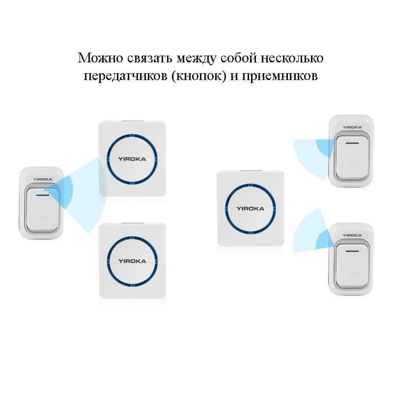 Беспроводной дверной звонок YIROKA A-289 (белый): 48 мелодий, 4 уровня громкости, 260 м диапазон 216148