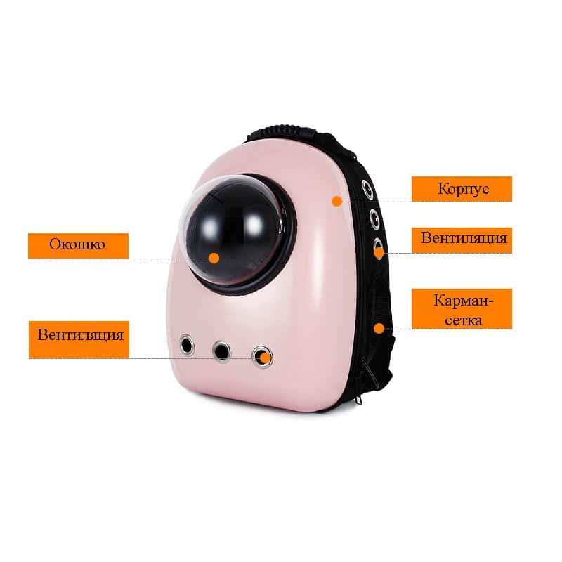 Рюкзак-переноска с иллюминатором для кота, собаки Space Pets Bubble Backpack 216377