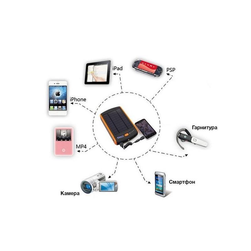 Универсальная солнечная зарядка/внешний аккумулятор 23 000 мАч SolarJet S32 ECO, 5-19В  (поддерживает ноутбуки и планшеты) 187731