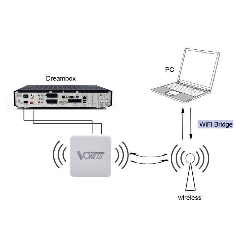 Беспроводной Wi-Fi-ретранслятор + мост K256: скорость до 300Mbps, дальность передачи до 100 м, встроенная система безопасности 188816