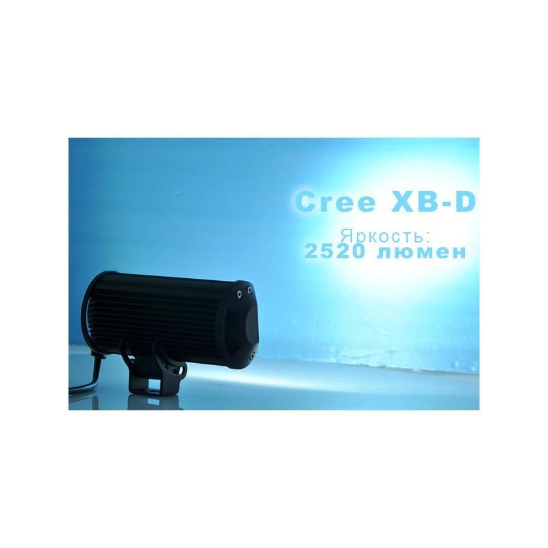 Всепогодный светодиодный прожектор LT188 на автомобиль (12 CREE LED по 3 ВТ, 2520 люмен) 189314