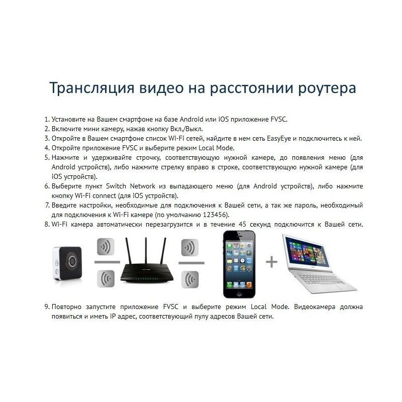 Wi-Fi камера Easy Eye – HD 720p, 1.3 МП, циклическая запись, микрофон, поддержка iOS и Android 189340